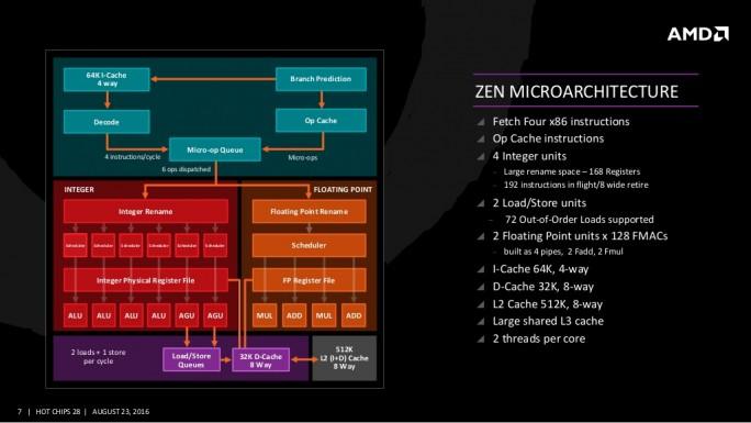 """Die neue Mikroarchitektur """"Zen"""" von AMD. (Bild: AMD)"""