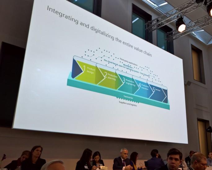 Siemesn-Strategie für die intergrieret Wertschöpfungskette  (Bild: Rüdiger)