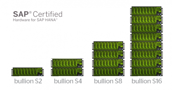 bullion von Atos ist jetzt für bis zu 16 Terbyte für SAP HANA zeritifiziert. Lediglich HPE bietet derzeit noch Systeme an, die die Kapaziät von 8 TB überschreiten. (Bild: Atos)