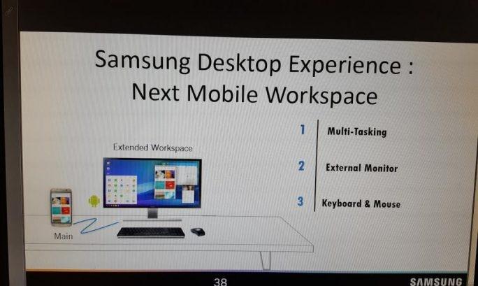 Die Beweislage für das Projekt Samsung Desktop Experience ist dünn. Das Konzept klingt jedoch vielversprechend. (Screenshot: All About Windows Phone)