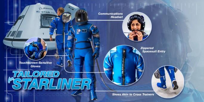 Nur als Backup für die Raumkaspel - Der neue Raumanzug für den Starliner, einem Raumfahrtsprojekt bei dem auch nichtstaatliche Projekte beteiligt werden sollen, bietet viele tolle Extras! (Bild: NASA)