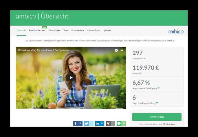 Auch bei der Crowdfunding-Kampagne läuft es für ambico gut: Das Ziel von 100.000 Euro wurde nach zwei Wochen schon übererfüllt (Screenshot: silicon.de)