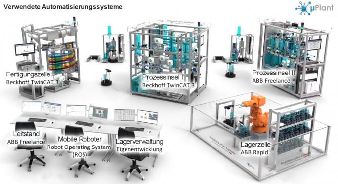 """Zwischen vier Produktionsinseln sorgen mobile Roboter für einen Austausch der """"Produkte"""". Über einen Leitstand wird der gesamte Prozess gesteuert. Wissenschaftler und Studenten können so bestimmte Situationen analysieren und die Reaktionen darauf optimieren. Ziel ist, eine möglichst effiziente automatische Fabrikation. (Screenshot: silicon.de)"""