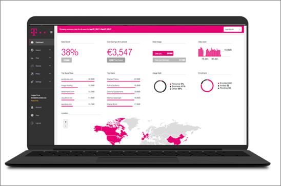 Zusammen mit Wandera bietet die Telekom die Monitoring-Lösung Mobile Datamanagement Pro, über die Unternehmen den mobilen Datenverbrauch ihrer Mitarbeiter überwachen und steuern können. (Bild: Telekom)