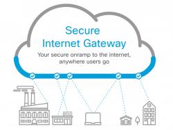 Cisco-Grafik zur Funktionsweise des Cisco Umbrella Secure Internet Gateway (Bild: Cisco)