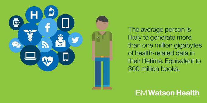 Jeder Mensch produziert große Menge an Gesundheitsdaten. IBM will die Verwaltung dieser Informationen über Watson Health so wirtschaftlich und Effizient wie möglich betreiben. (Bild: IBM)