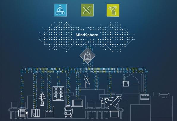 Siemens MindSphere bringt IoT-Daten aus unterschiedlichen Quellen zusammen. (Bild: Siemens)