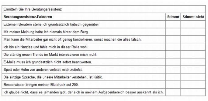 Beratungsresistenz ermitteln (Grafik: silicon.de)