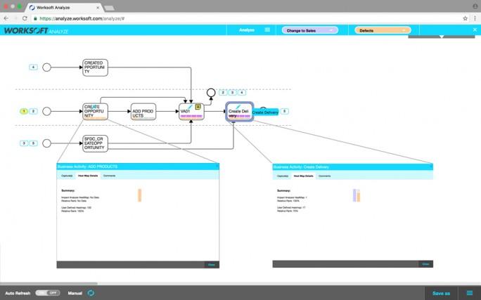 Worksoft erweitert die Testing-Lösung Certify Impact um neue Funktionen. (Bild: Worksoft)