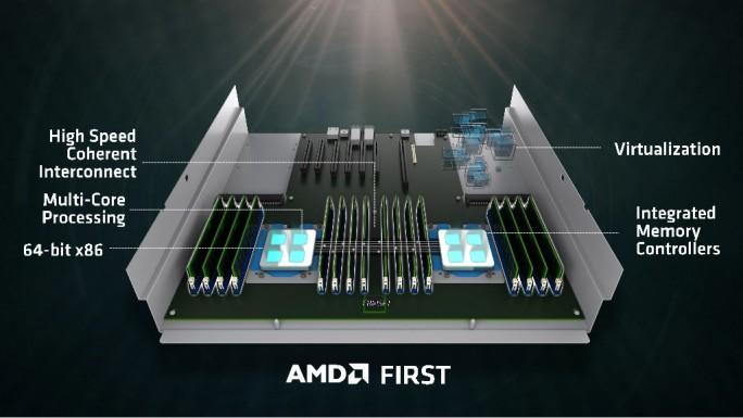 AMD will wieder im Server-Markt Fuß fassen und stellt den Zen-basierten 32-Kerne Starken Naples vor. (Bild: AMD)