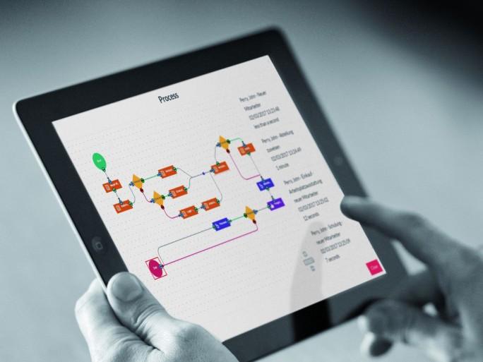 Der auch für Mobilgeräte verfügbare, grafische Workflow-Designer von abas Software (Bild: abas)