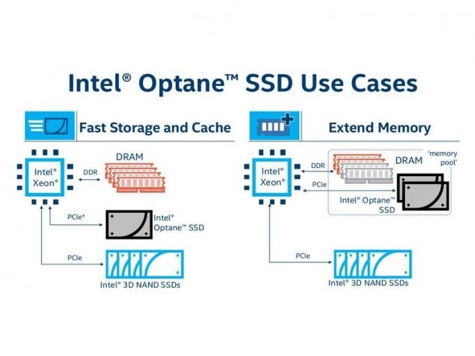 Vielseitig: Intel Optane-SSDs lassen sich als schnelle Storage-Lösung, als Chache oder als DRAM-Speichererweiterung in Rechenzentren verwenden. (Bild: Intel)