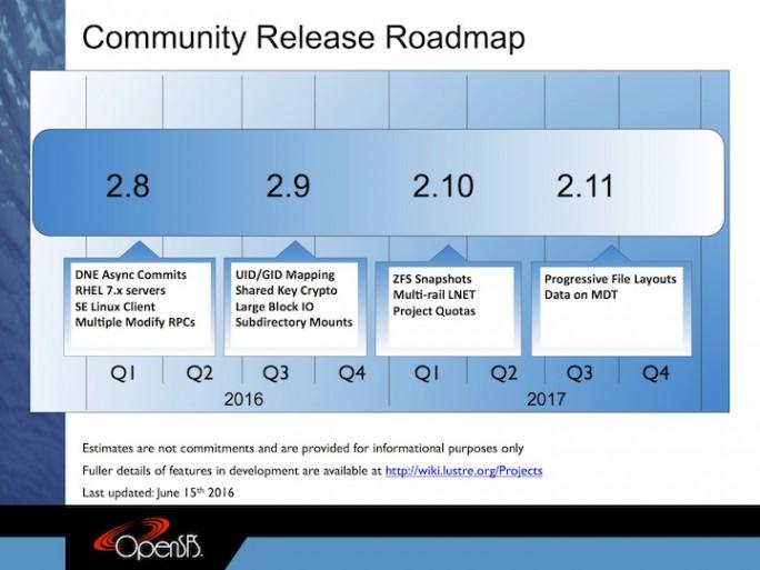Intel will sich künftig stärker in der Lustre-Community engagieren und damit die Entwicklung des hochskalierbaren Datei-Systems weiter vorantreiben. (Bild: Lustre.org)