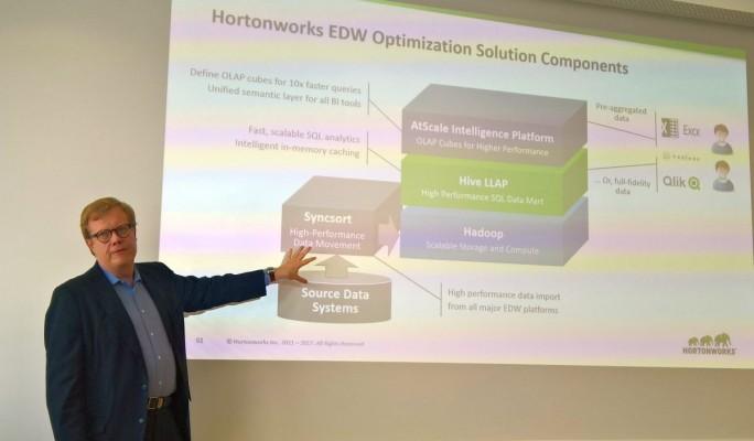 Scott Gnau, CTO von Hortonworks, erklärt die Architektur des vorintegrierten optimierten Enterprise Data Warehouse von Hortonworks (Bild: Rüdiger)