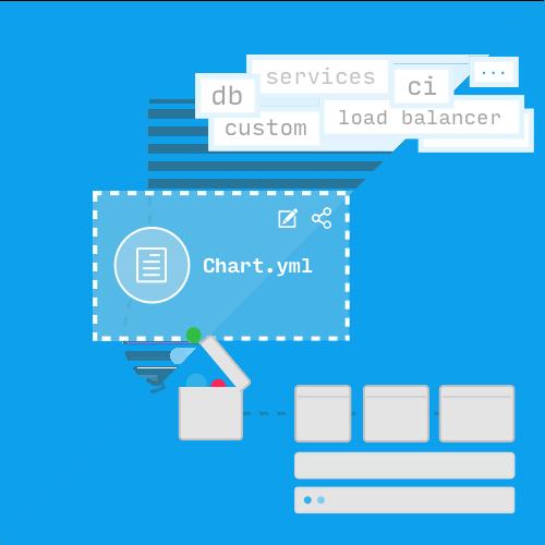 Helm und die so genannten Charts erleichtern Entwicklung und Deployment von containerisierten Anwendungen. (Bild: Deis)