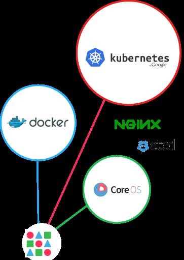 Mit Workflow, eine weiteren Open-Source-Projekt von Deis, können Anwender verschiedene Container-Technologien in einer Plattform nutzen. (Bild: Deis)