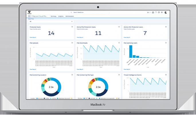 F-Secure Cloud Protection ist jetzt auch für verschiedene Salesforce-Dienste verfügbar. (Bild: F-Secure)