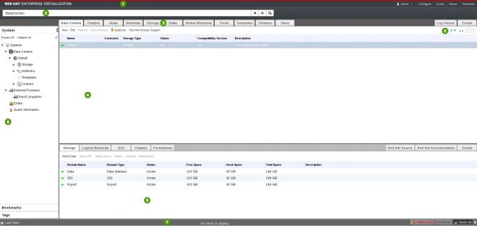 ei der Darstellung des Red Hat Virtualization Administration Portals kann zwischen Tree Mode und Flat Mode gewählt werden. (Bild: Red Hat)