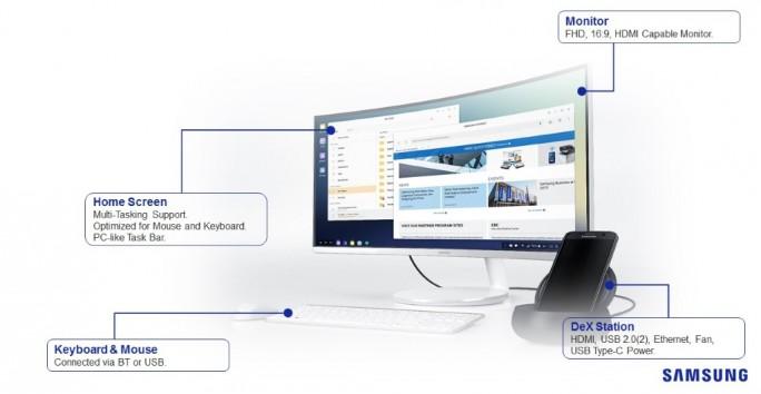 Samsung-dex-set-up-684x354