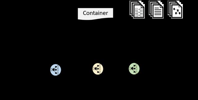 hochverfügbaren aber zentral verwalteten Containern. (Bild: Microsoft)
