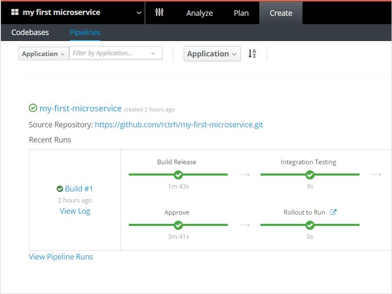 Containerisierte Anwendungen können über ein Dashboard überwacht werden. (Bild: Red Hat)