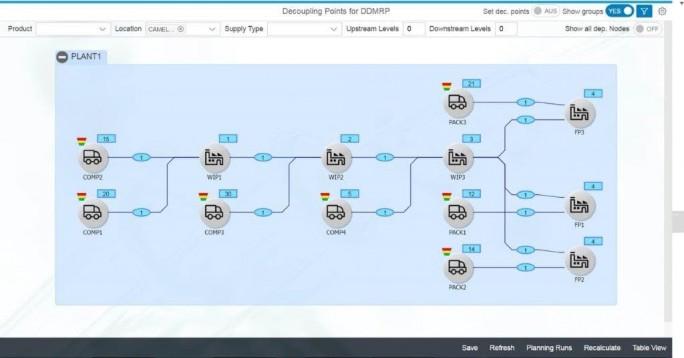 Anwender können mit der DDMRP-Erweiterung eine strategische Inventory-Positionierung mit einer Buffer-Segementierung vornehmen. Die Kalkulation der Buffers kann in der Cloud-basierten Lösung über den Browser vorgenommen werden. (Bild: Camelot ITLabs)