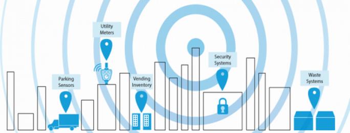 Durch die Kombination von BLE mit LoRa müssen Unternehmen ihr Enterprise-IoT nicht auf geographische Standorte beschränken an denen bereits eine entsprechende Daten-Infrastruktur installiert ist (Grafik: Laird Technology).