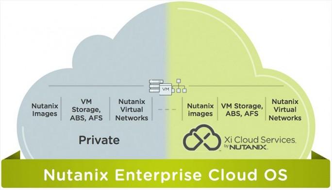 Positionierung der Nutanix Xi Cloud Services im Nutanix-Gesamtkonzept (Grafik: Nutanix)