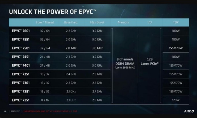 amd_epic_list