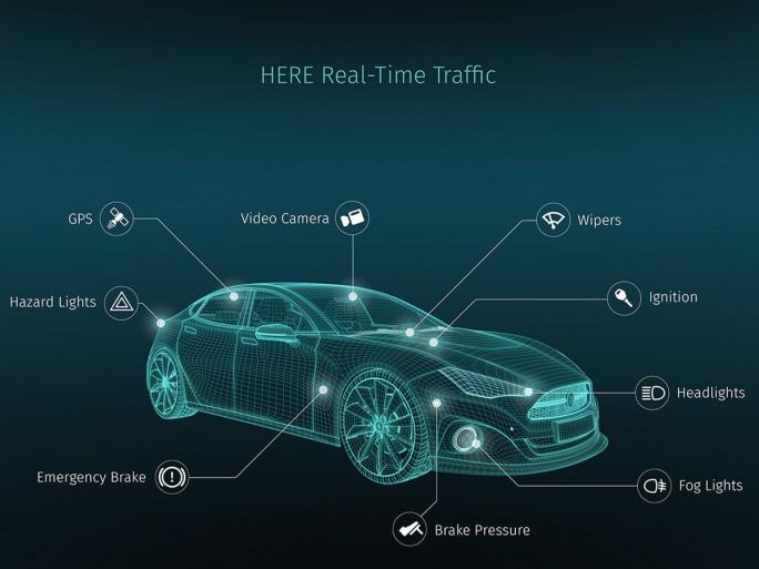 ... und mit Hilfe zusätzlicher Sensordaten aus Fahrzeugen unterschiedlicher Hersteller, die nun auch unmittelbar ausgetauscht werden können ...  (Bild: HERE)