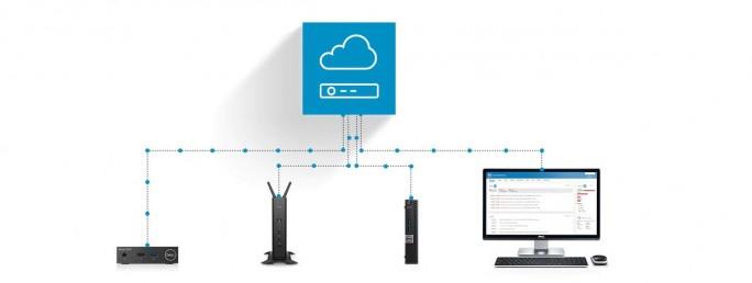 Die neue Wyse Management Suite löst den Wyse Device Manager ab und bietet in der Standardversion zahlreiche Features zum Nulltrarif. (Bild: Dell EMC)