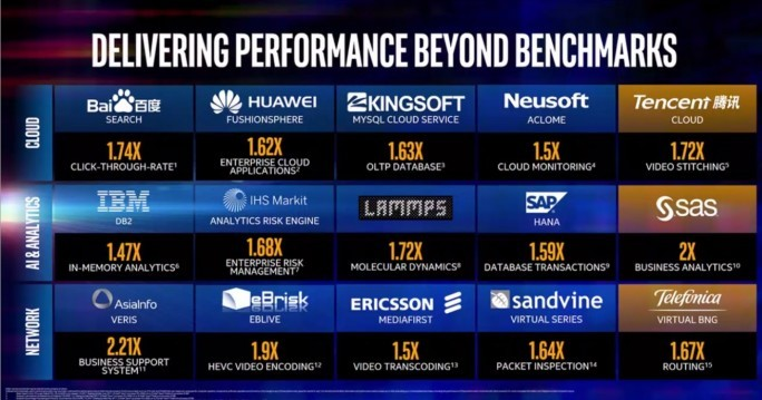 Xeon-Scalable-Platform-02-684x359