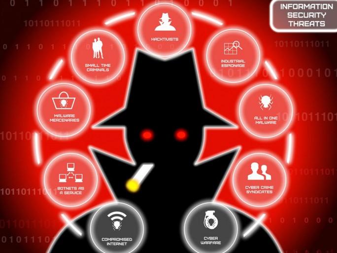 malwar Spionage (Bild: Shutterstock)