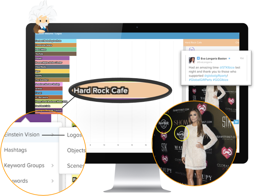 Über die Bilderkennungs-Funktionen in Salesforce Social Studio lässt sich unter anderem auch die Reichweite von Sponsoring-Aktivitäten automatisiert messen. (Bild: Salesforce)
