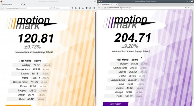 Firefox 55 (links) im Vergleich zu Chrome 60 (rechts) im Benchmark MotionMark. (Screenshot: ZDNet.de)