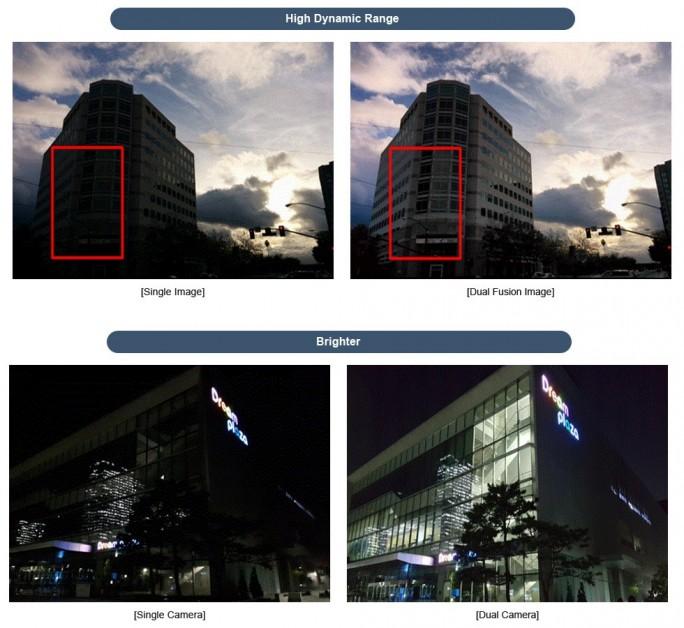 Samsung Dualkamera (Bild: Samsung)