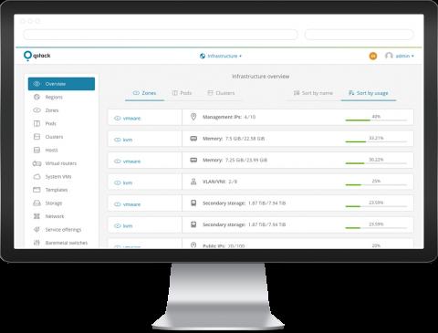 qstack von Greenqloud erlaubt die Verwaltung und Automatisierung von heterogenen Cloudumgebungen. (Bild: Greenqloud)