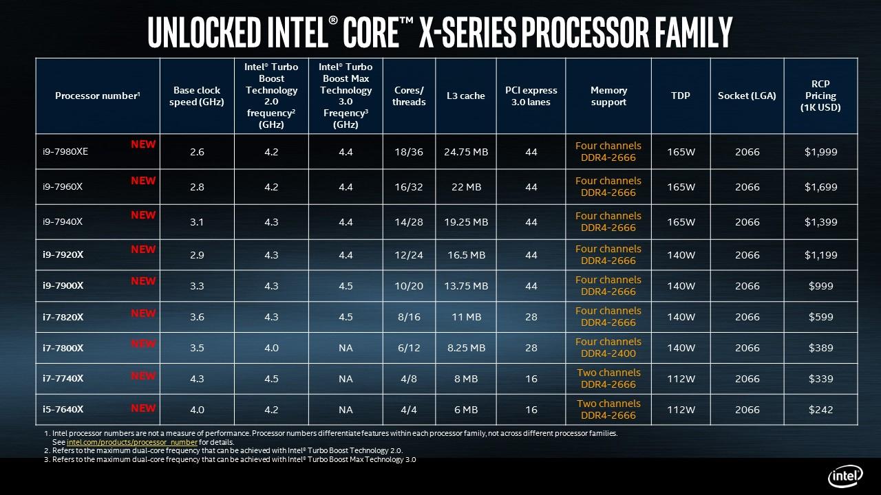 intel-core-x-series-processor-skus