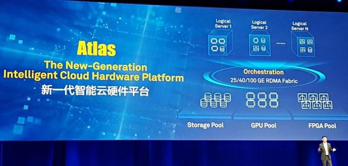 Die Hardware-basierte Cloud-Plattform Atlas wurde für Szenarien wie Public Cloud, künstliche Intelligenz und High Performance Computing (HPC) entwickelt. (Bild: Stefan Girschner)
