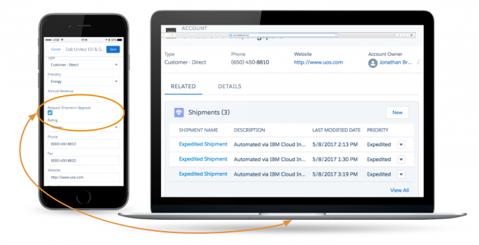 IBMs Watson unterstützt Salesforce-Anwender. (Bild: Salesforce)