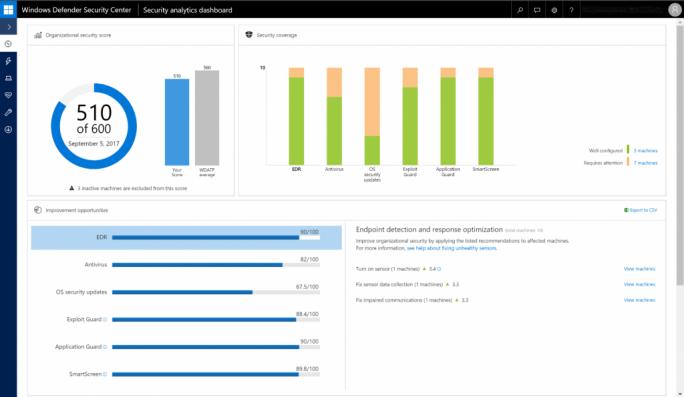 Das Security Analytics Dashboard soll Verantwortlichen einen Überblick über die Sicherheitslage des Unternehmens ermöglichen. (Bild: Microsoft)