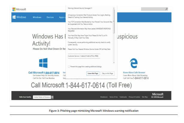 Ein gut getarnter Phishing-Angriff, der die Support-Seite von Microsoft imitiert. (Bild: Webroot)