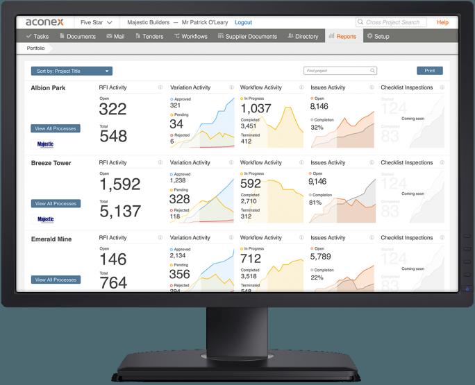 Die Aconex-Lösung liefert eine Visualisierung für Baustellen und Projekte. (Bild: Aconex)