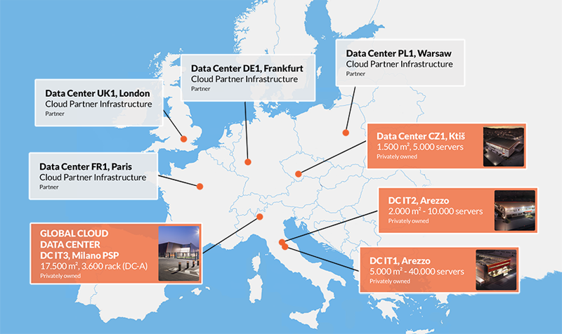 Global Cloud Data Center: Arubas Cloud-Angebote für ...