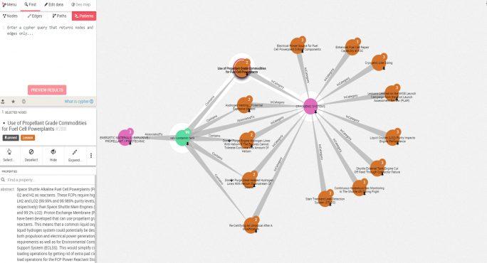 Schematischer Aufbau einer Lessons-Learnd-Datenbank. (Bild: Neo4J)