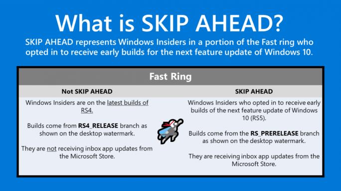 Windows 10 Skip ahead (Bild: Microsoft)