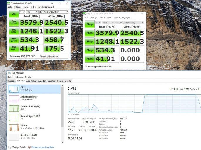Samsung SSD 970 EVO: CPU-Belastung beim Benchmark (Bild: ZDNet.de)