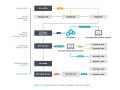 UEFI-Rootkit (Bild: Eset)