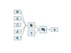 Data Lineage (Bild: ASG Technolgies)
