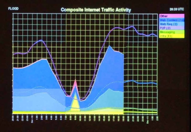 at-t_web-traffic-analyse_8196_